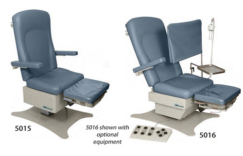 Power Procedure Chair for Podiatry and Wound Care Management